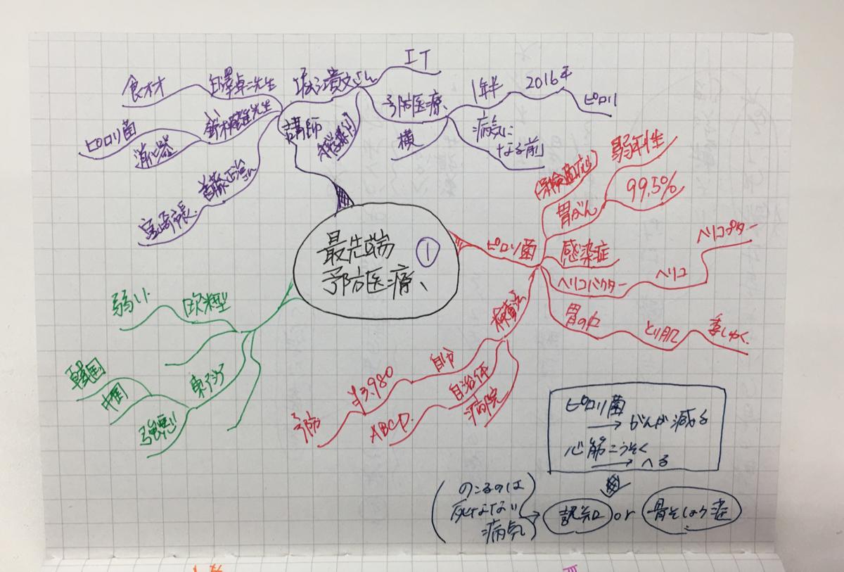 「エンジン01文化戦略会議 オープンカレッジin水戸」の授業に参加しました 〜  ノートは「縦書き」「手書きマインドマップ」「デジタルマインドマップ」の3種類の方法でとりました