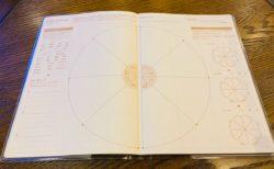 自分がなにも成し遂げていない事について、逆算手帳の3度目の挑戦から考察してみた