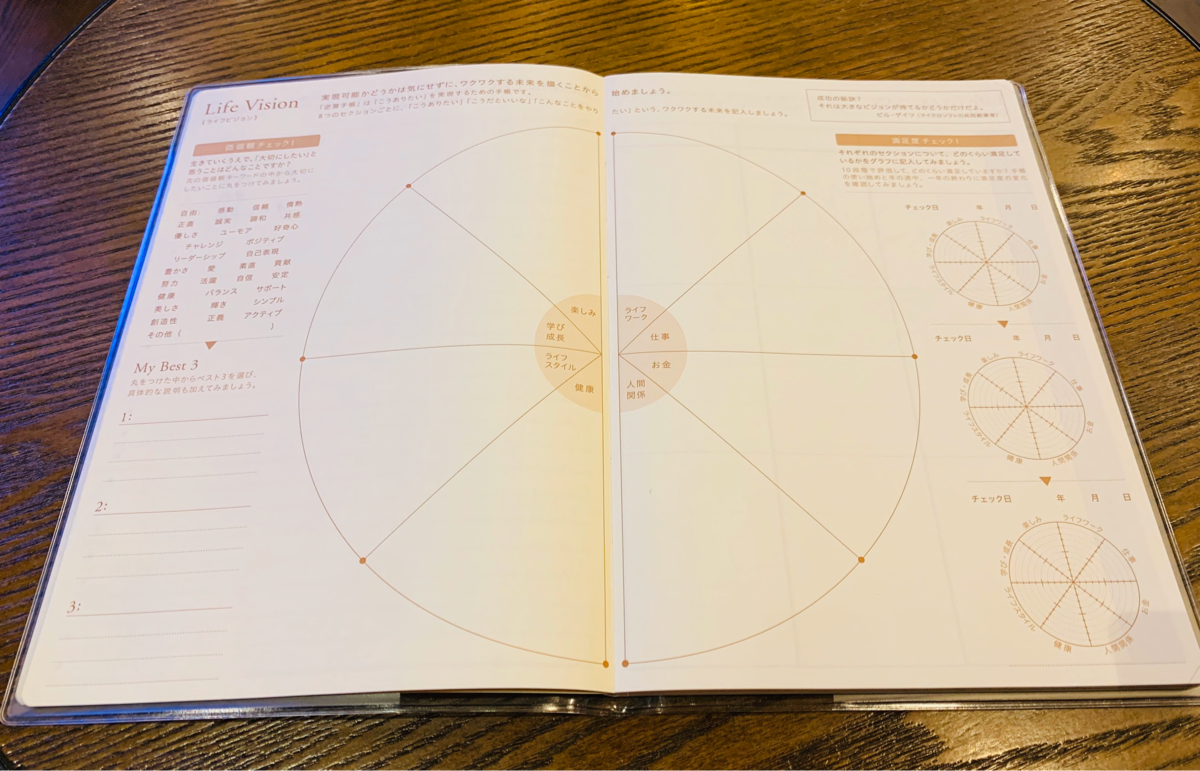 自分がなにも成し遂げていない事について、逆算手帳の3度目の挑戦から考えてみた